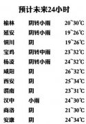 10-12日陕西中南部有强